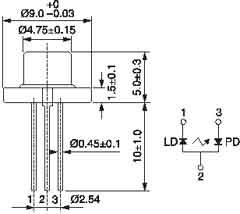 Problem z laserem z CD-rom.